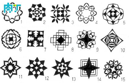 Chinese paper cutting techniques and seven basic patterns